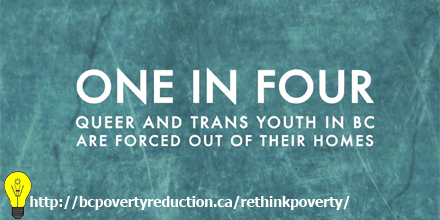 BC Poverty Reduction Coalition #rethinkinclusion