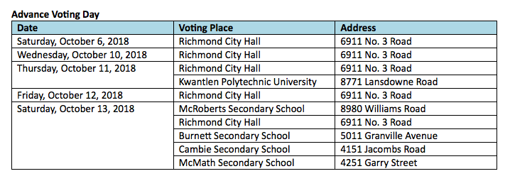 richmond election 2018 advance voting locations